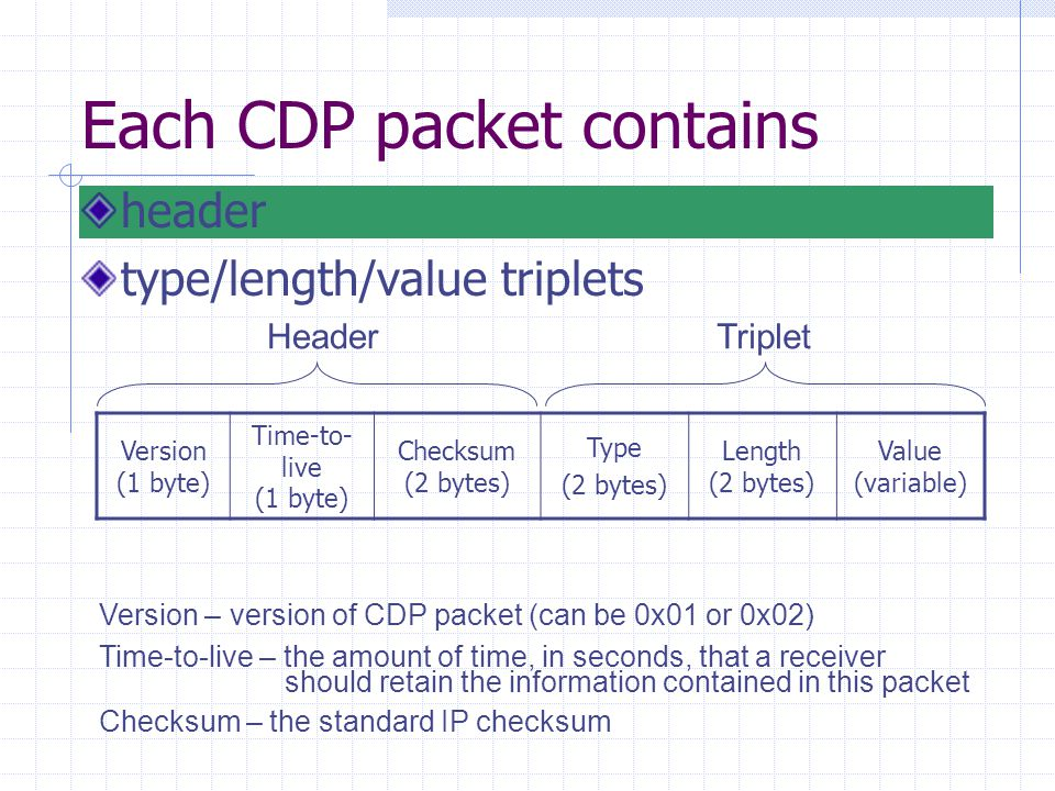 Each CDP packet contains header type/length/value triplets Version (1 byte) Time-to- live (1 byte) Checksum (2 bytes) Type (2 bytes) Length (2 bytes) Value (variable) HeaderTriplet Type – the type of information of the triplet.