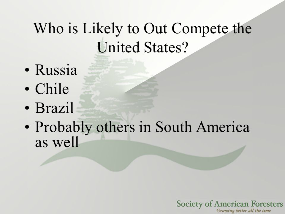 Who is Likely to Out Compete the United States.