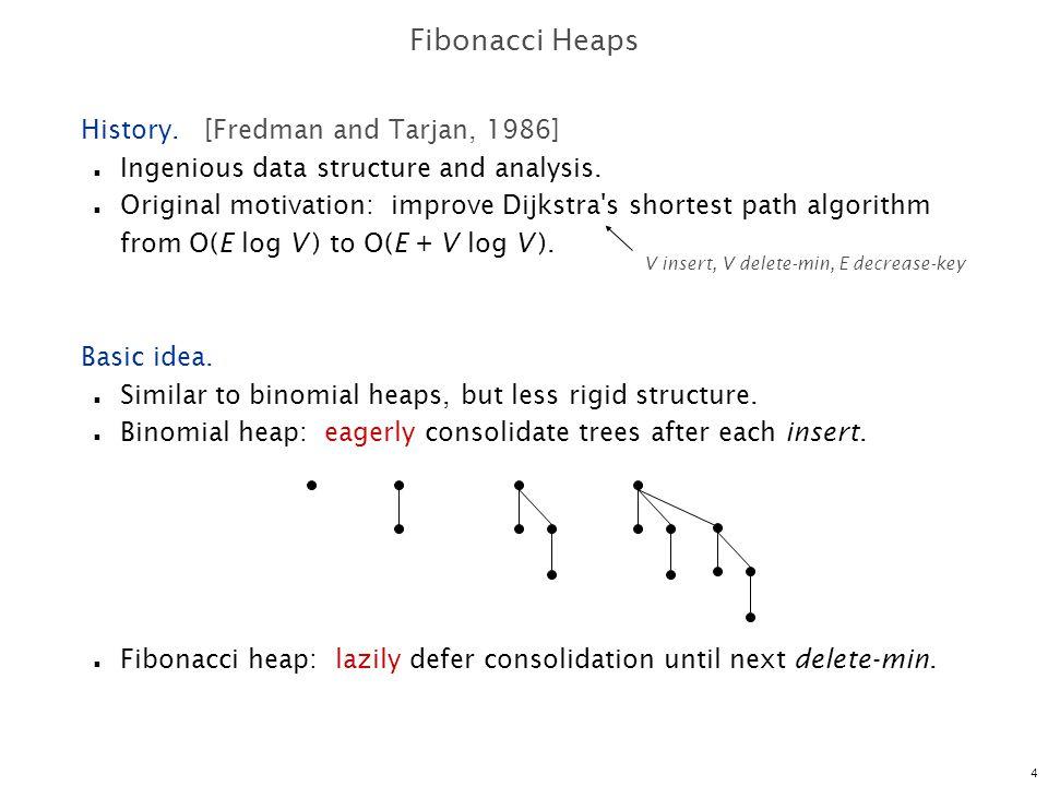 5 723 30 17 35 2646 24 Heap H 39 41 1852 3 44 Fibonacci Heaps: Structure Fibonacci heap.