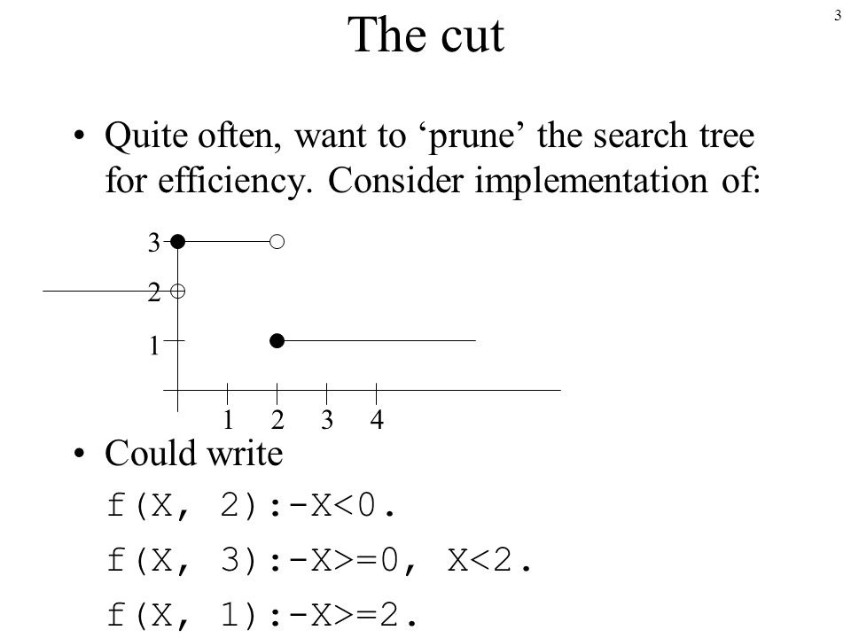 3 The cut Quite often, want to 'prune' the search tree for efficiency.