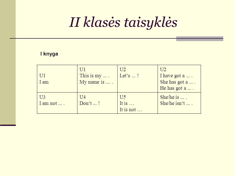 II klasės taisyklės I knyga U1 I am U1 This is my....