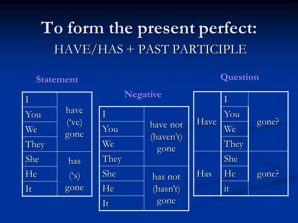 To form the present perfect: HAVE/HAS + PAST PARTICIPLE I have ('ve) gone You We They She has ('s) gone He It I have not (haven't) gone You We They Sh