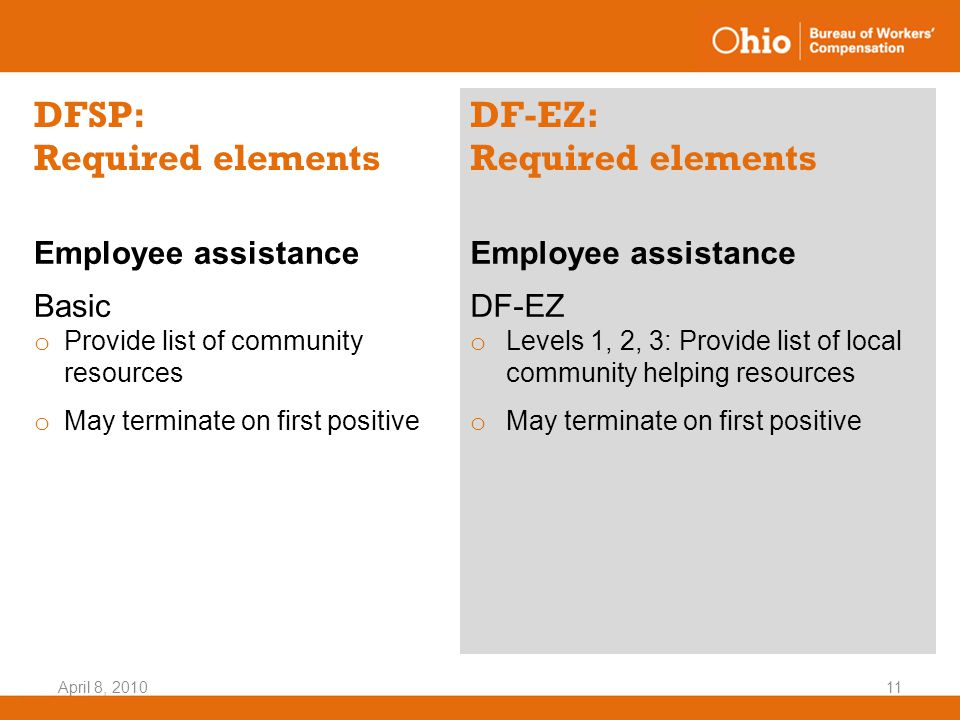 DFSP: Required elements DF-EZ: Required elements Employee assistance Basic o Provide list of community resources o May terminate on first positive Employee assistance DF-EZ o Levels 1, 2, 3: Provide list of local community helping resources o May terminate on first positive April 8, 201011