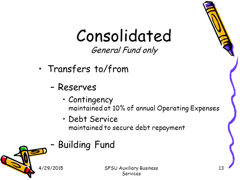 4/29/2015SFSU Auxiliary Business Services 13 Consolidated General Fund only Transfers to/from –Reserves Contingency maintained at 10% of annual Operating Expenses Debt Service maintained to secure debt repayment –Building Fund