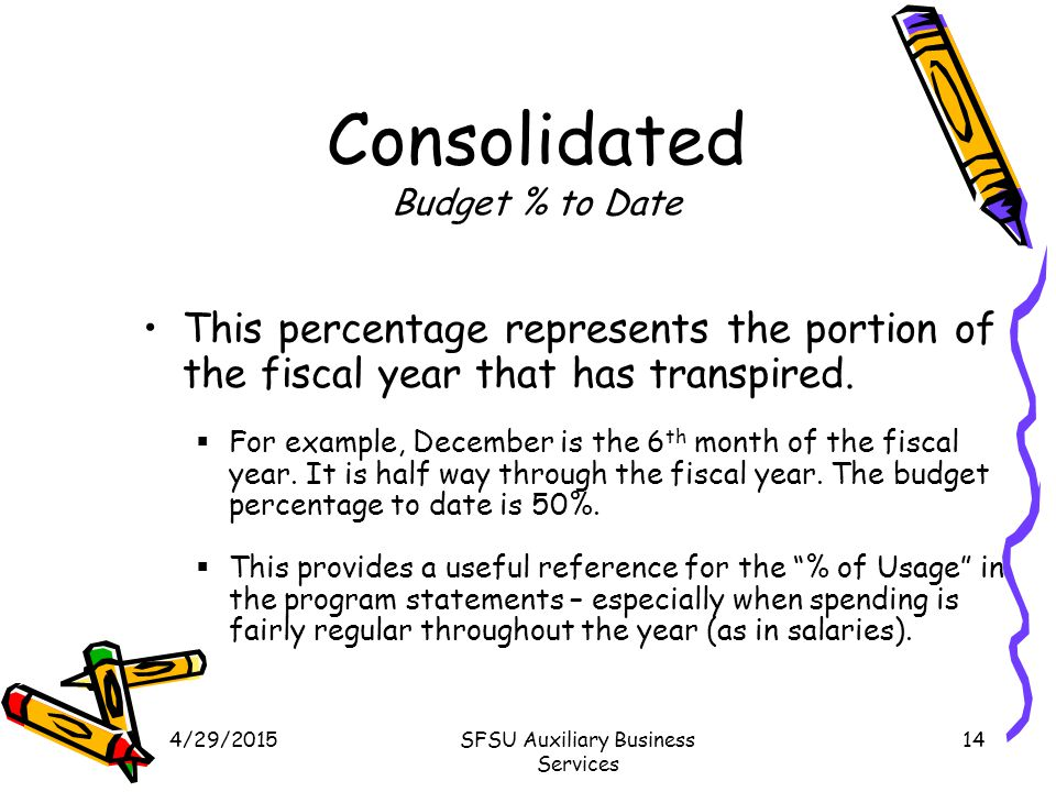 4/29/2015SFSU Auxiliary Business Services 14 Consolidated Budget % to Date This percentage represents the portion of the fiscal year that has transpired.