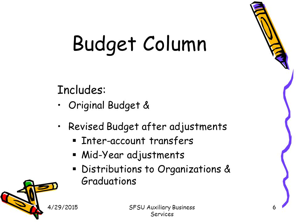 4/29/2015SFSU Auxiliary Business Services 6 Budget Column Includes: Original Budget & Revised Budget after adjustments  Inter-account transfers  Mid-Year adjustments  Distributions to Organizations & Graduations