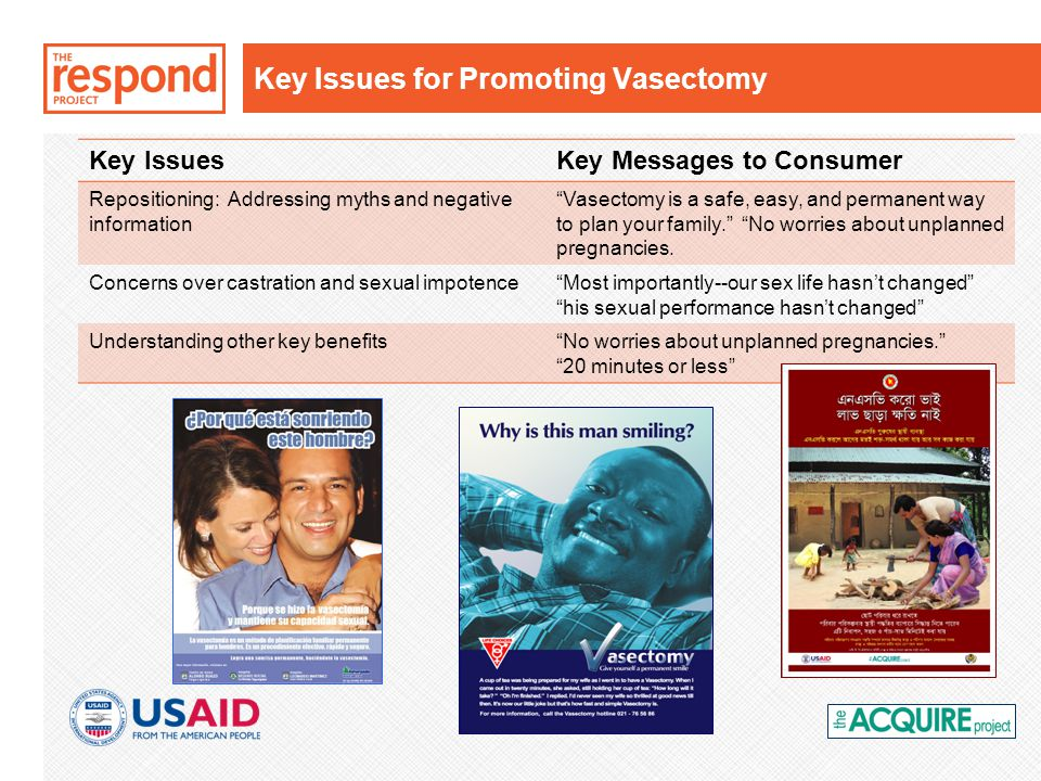 Key Issues for Promoting Vasectomy Key IssuesKey Messages to Consumer Repositioning: Addressing myths and negative information Vasectomy is a safe, easy, and permanent way to plan your family. No worries about unplanned pregnancies.