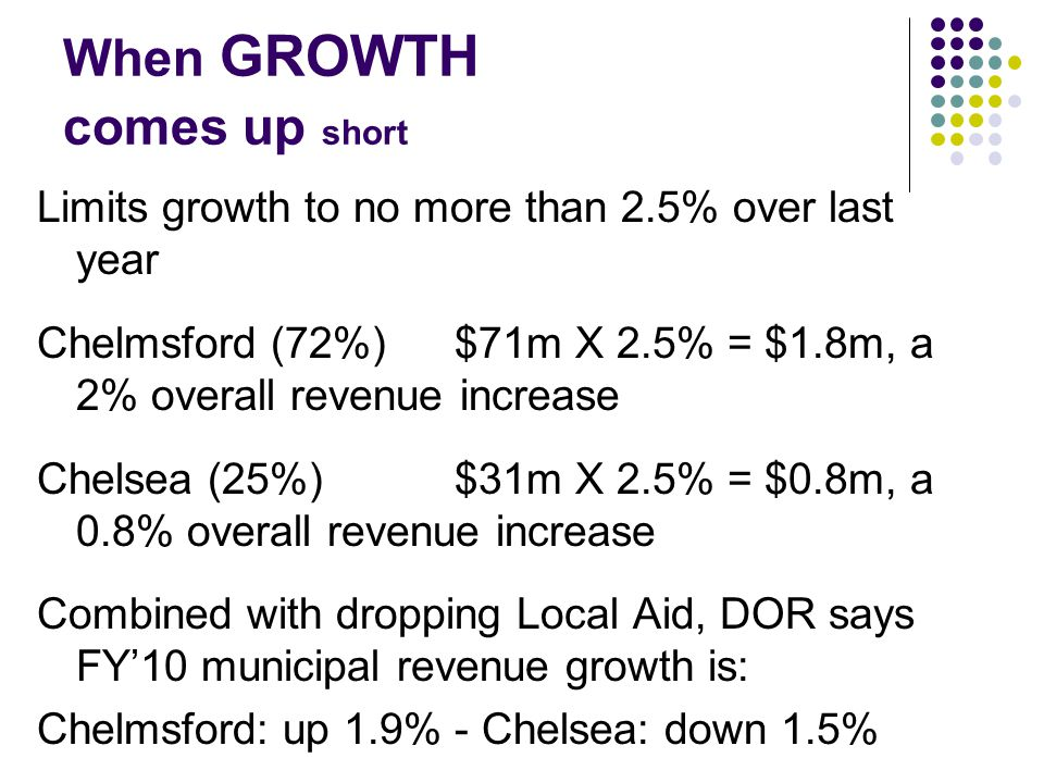 When GROWTH comes up short Limits growth to no more than 2.5% over last year Chelmsford (72%)$71m X 2.5% = $1.8m, a 2% overall revenue increase Chelsea (25%)$31m X 2.5% = $0.8m, a 0.8% overall revenue increase Combined with dropping Local Aid, DOR says FY'10 municipal revenue growth is: Chelmsford: up 1.9% - Chelsea: down 1.5%