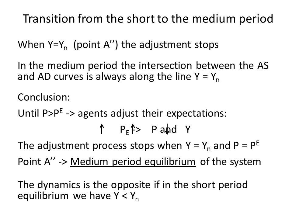 When Y=Y n (point A'') the adjustment stops In the medium period the intersection between the AS and AD curves is always along the line Y = Y n Conclu