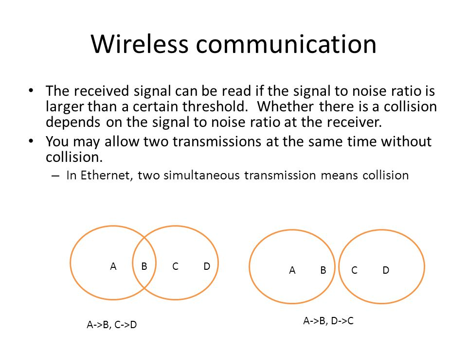 Wireless communication The received signal can be read if the signal to noise ratio is larger than a certain threshold.
