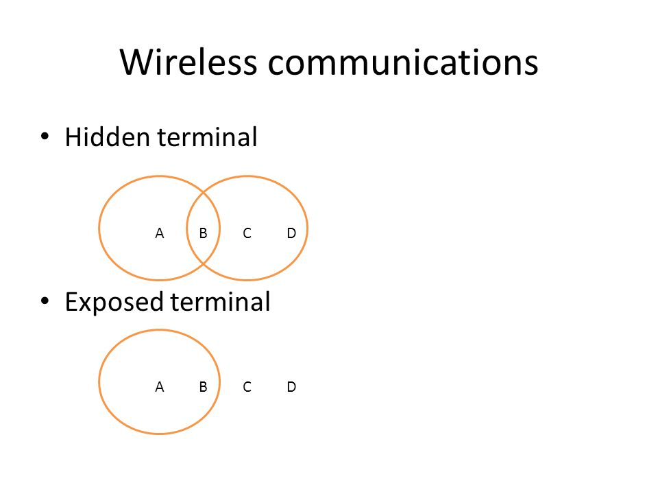 Wireless communications Hidden terminal ADCB Exposed terminal ADCB