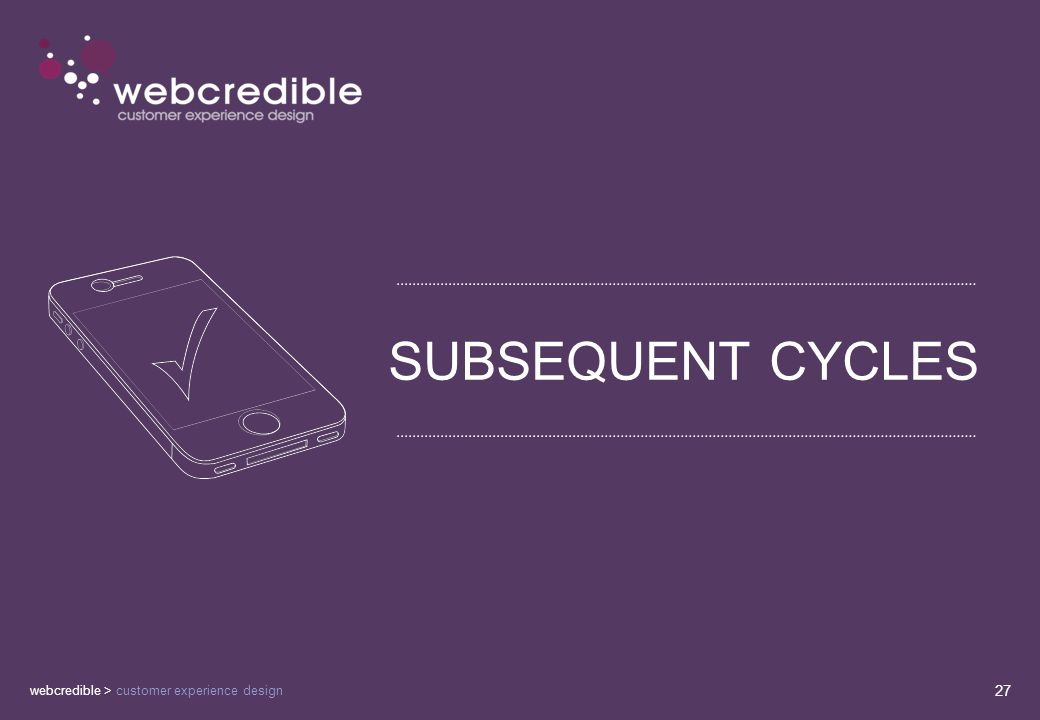 webcredible > customer experience design 27 SUBSEQUENT CYCLES