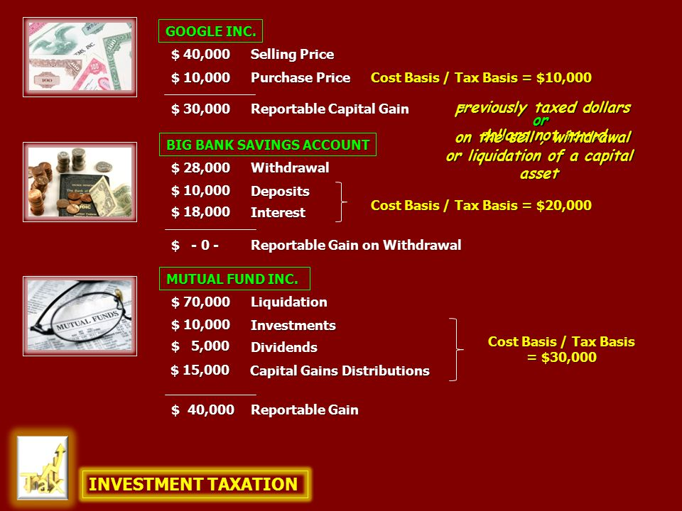 GOOGLE INC. $ 10,000 $ 40,000 Purchase Price Selling Price $ 30,000 Reportable Capital Gain BIG BANK SAVINGS ACCOUNT $ 10,000 $ 28,000 Deposits Withdr