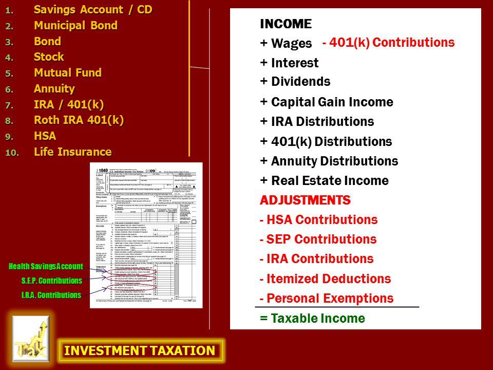 1. Savings Account / CD 2. Municipal Bond 3. Bond 4. Stock 5. Mutual Fund 6. Annuity 7. IRA / 401(k) 8. Roth IRA 401(k) 9. HSA 10. Life Insurance + Wa