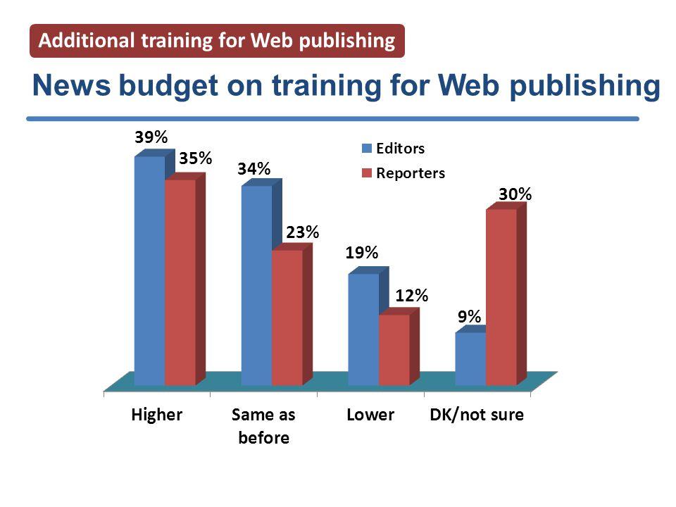 News budget on training for Web publishing Additional training for Web publishing