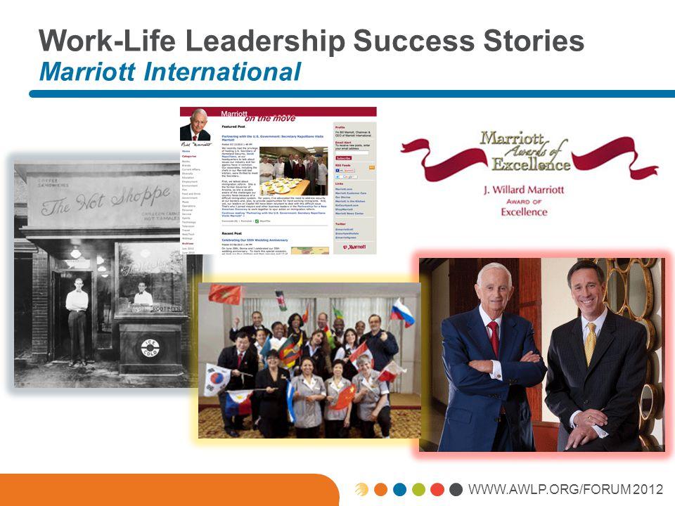 WWW.AWLP.ORG/FORUM 2012 Work-Life Leadership Success Stories Marriott International