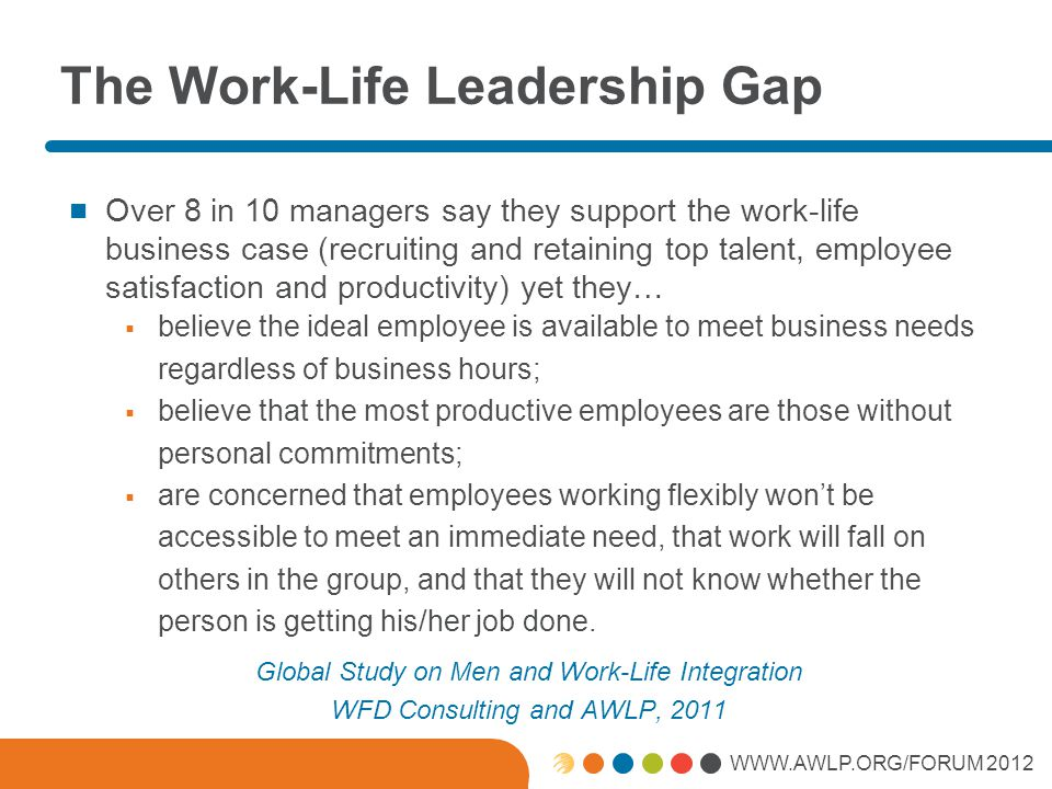 WWW.AWLP.ORG/FORUM 2012 The Work-Life Leadership Gap  Over 8 in 10 managers say they support the work-life business case (recruiting and retaining top talent, employee satisfaction and productivity) yet they…  believe the ideal employee is available to meet business needs regardless of business hours;  believe that the most productive employees are those without personal commitments;  are concerned that employees working flexibly won't be accessible to meet an immediate need, that work will fall on others in the group, and that they will not know whether the person is getting his/her job done.