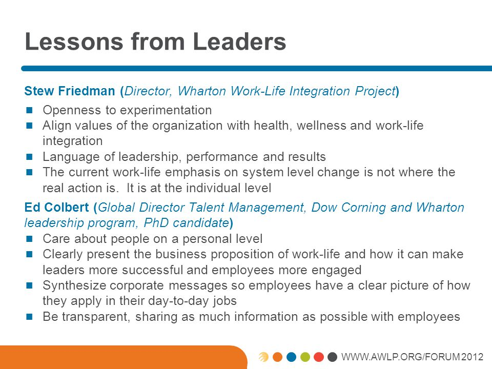 WWW.AWLP.ORG/FORUM 2012 Lessons from Leaders Stew Friedman (Director, Wharton Work-Life Integration Project)  Openness to experimentation  Align values of the organization with health, wellness and work-life integration  Language of leadership, performance and results  The current work-life emphasis on system level change is not where the real action is.