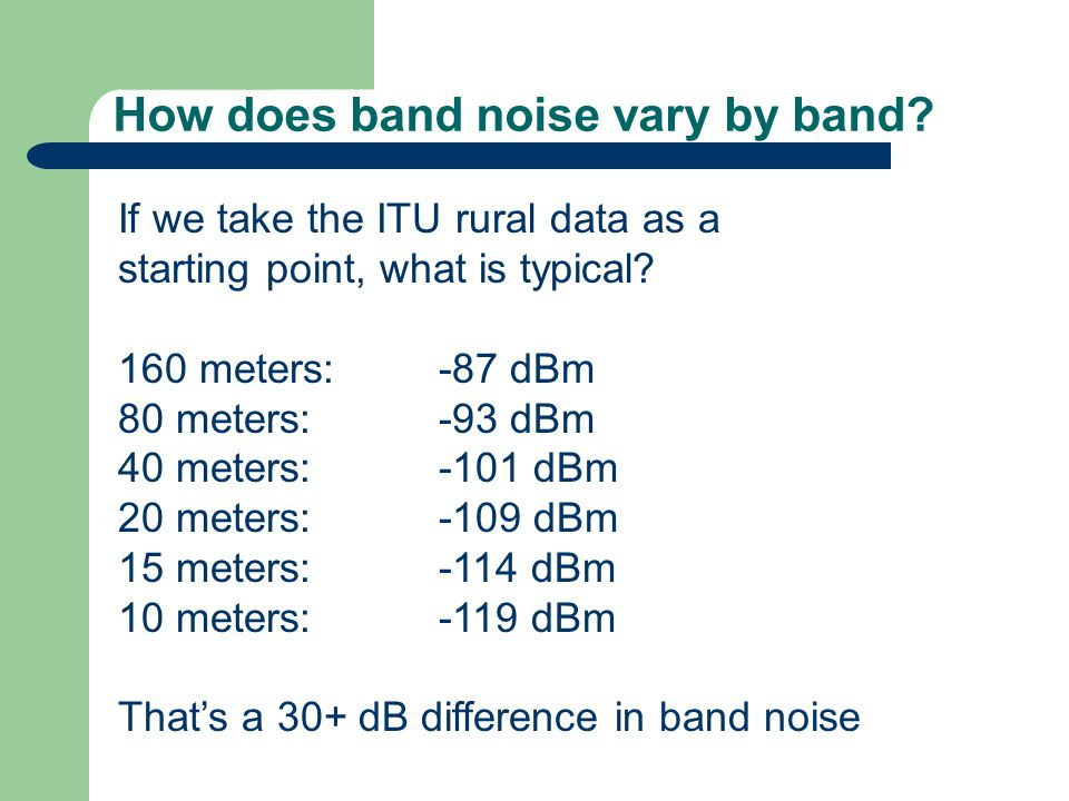 How does band noise vary by band.
