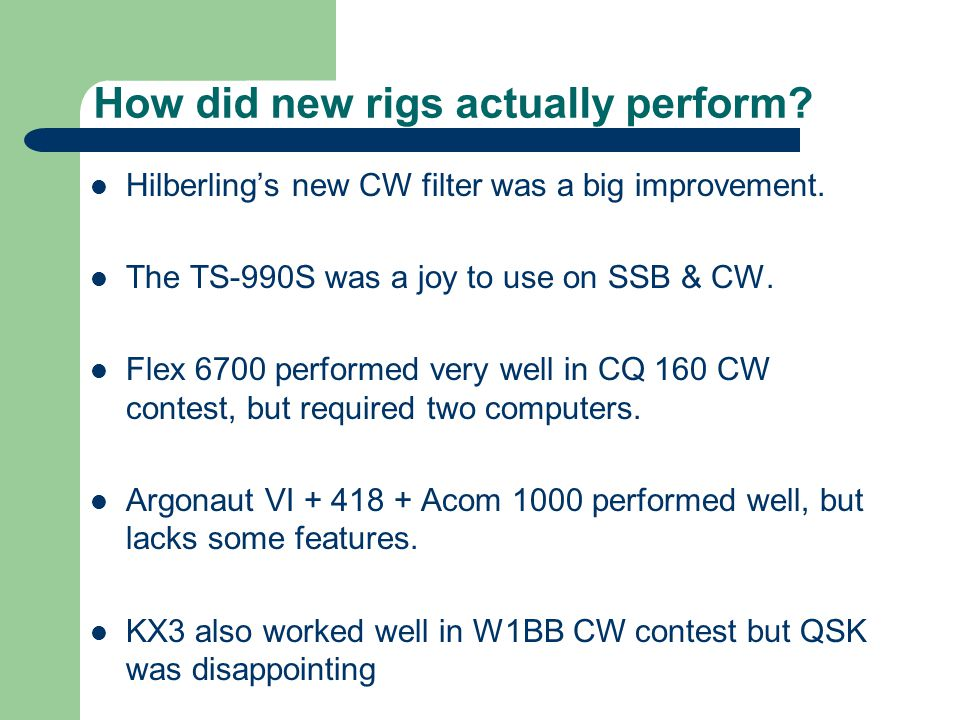 How did new rigs actually perform. Hilberling's new CW filter was a big improvement.