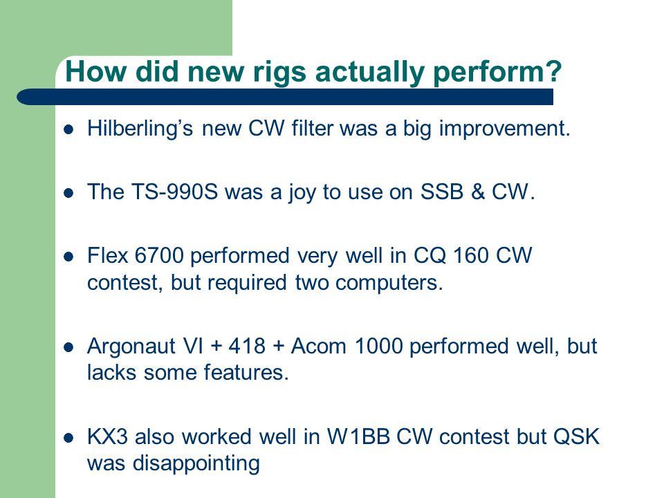 Typical receiver noise floor values RigPreamp OFFPreamp ON Pro III-132 dBm-140 dBm TS-990-127 dBm-138 dBm K3-130 dBm-138 dBm ITU band noise on 40 meters is around -100 dBm, while typical receiver noise floor (no preamp) is -130 dBm, or 30 dB lower !