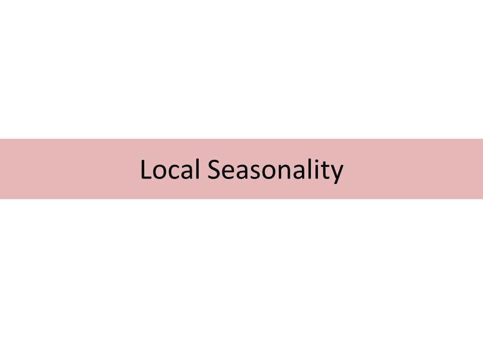 Local Seasonality