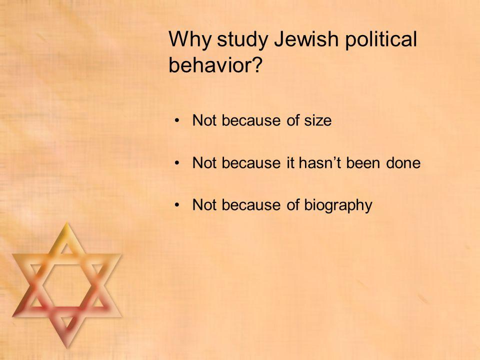 Why study Jewish political behavior.