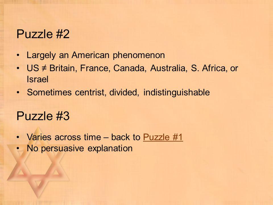 Puzzle #2 Largely an American phenomenon US ≠ Britain, France, Canada, Australia, S.
