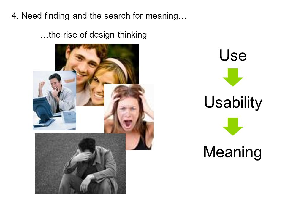 4. Need finding and the search for meaning… …the rise of design thinking Use Usability Meaning