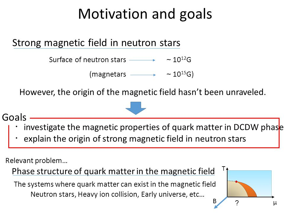 Strong magnetic field in neutron stars Goals ・ investigate the magnetic properties of quark matter in DCDW phase ・ explain the origin of strong magnet