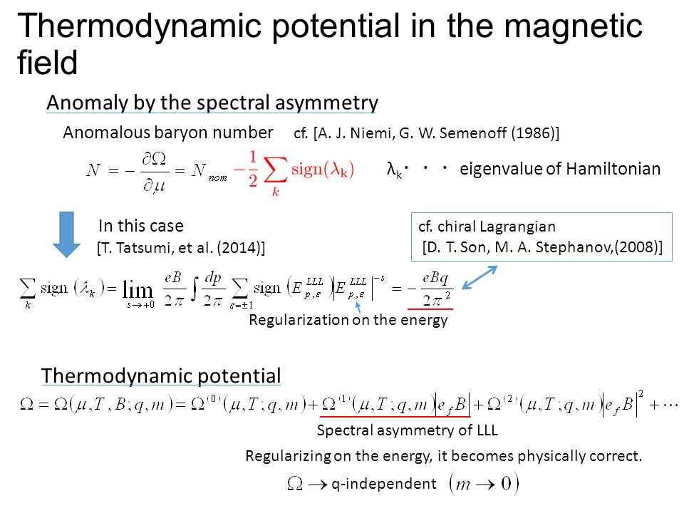 Thermodynamic potential in the magnetic field Anomaly by the spectral asymmetry Anomalous baryon number cf. [A. J. Niemi, G. W. Semenoff (1986)] λ k ・