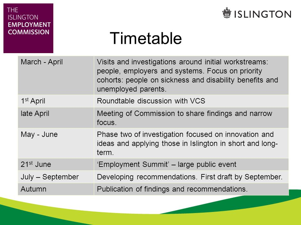 Timetable March - AprilVisits and investigations around initial workstreams: people, employers and systems. Focus on priority cohorts: people on sickn
