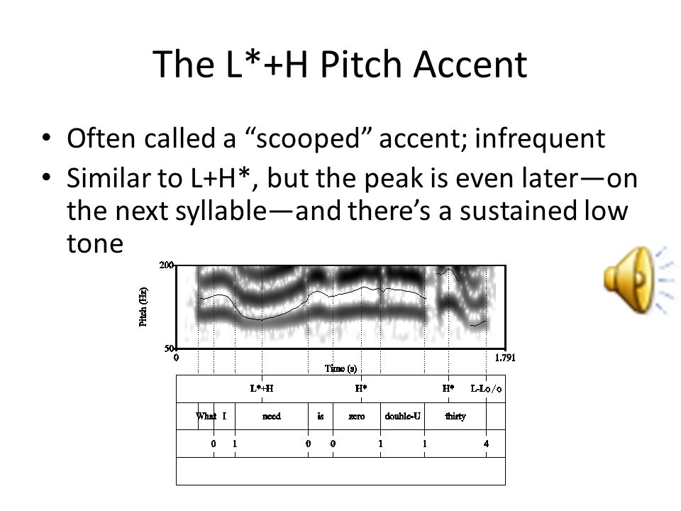 The L+H* Pitch Accent This is the other common one in English It's similar to H*, but the peak is later, with a noticeable slope leading up to the pea
