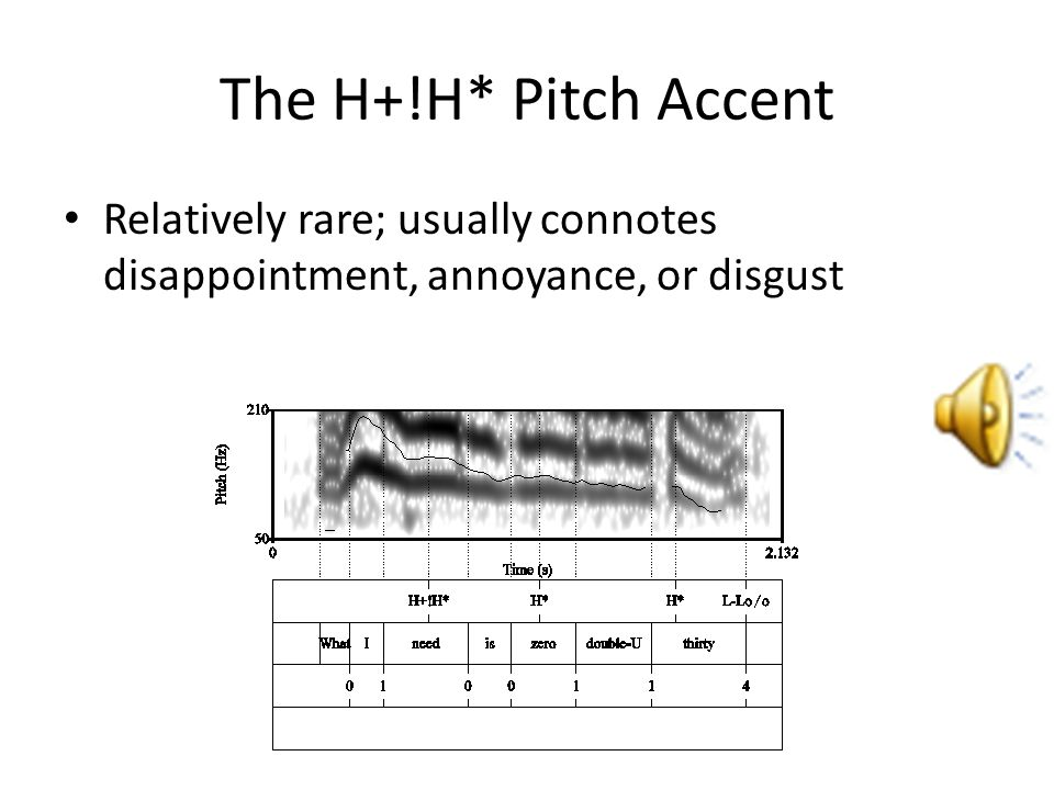The L* Pitch Accent Somewhat uncommon in English except in yes/no questions, where it appears right before the edge tone The rise after it is accounte