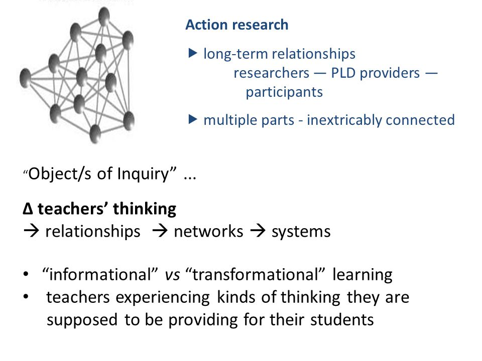 Action research  long-term relationships researchers — PLD providers — participants  multiple parts - inextricably connected informational vs transformational learning teachers experiencing kinds of thinking they are supposed to be providing for their students Object/s of Inquiry ...