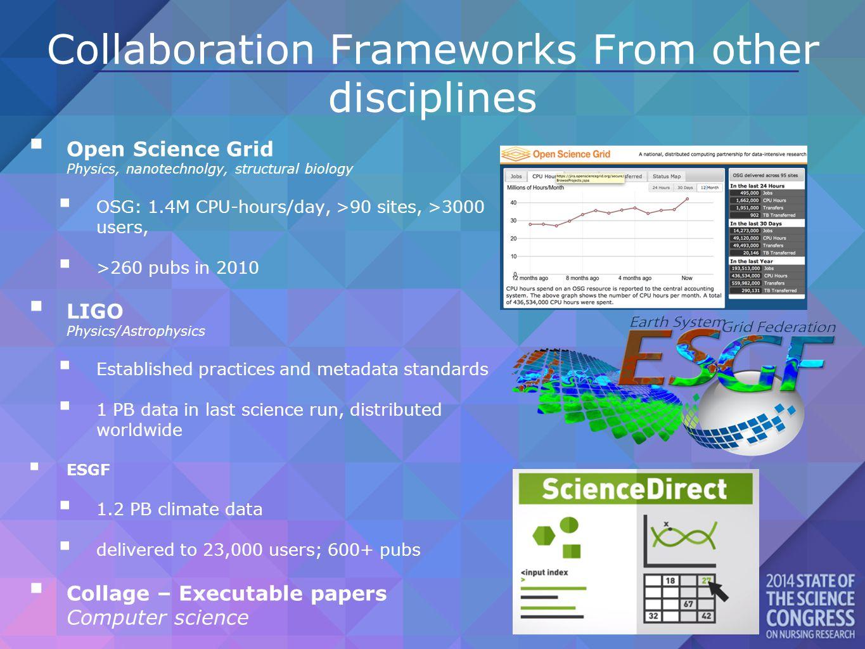 Collaboration Frameworks In Outcomes Research  SHRINE for I2B2  PopMedNet – for MiniSentinel, PCORnet  TRIAD for CAGrid, SAFTINet DRN