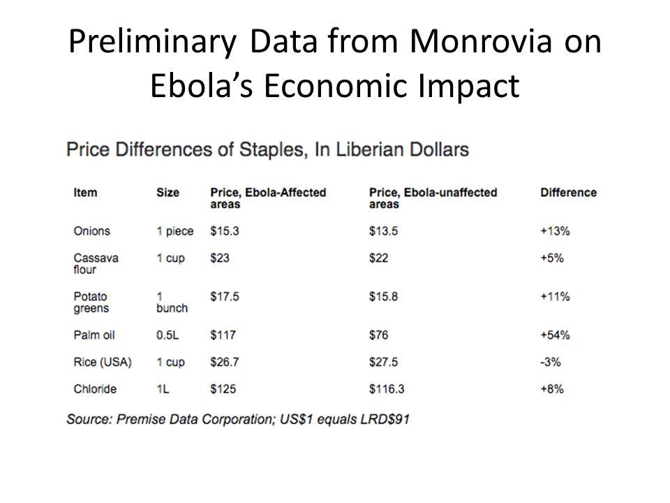 Preliminary Data from Monrovia on Ebola's Economic Impact