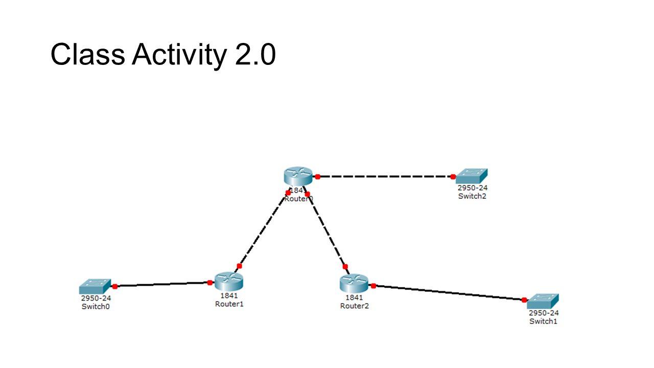 Class Activity 2.0