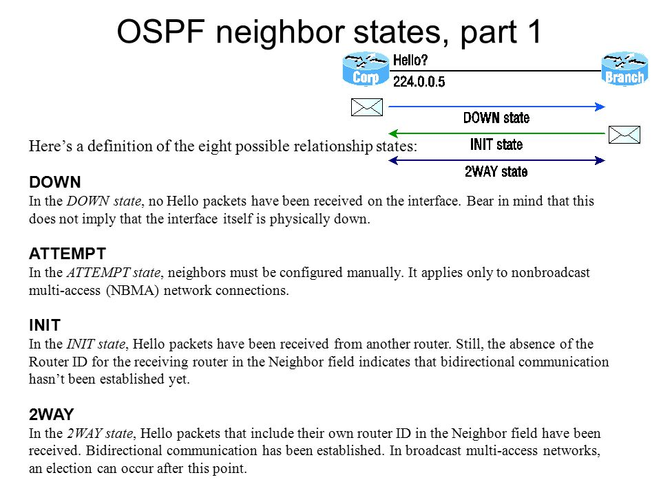 OSPF router neighbor states, part 2 In the FULL state, all LSA information is synchronized among neighbors, and adjacency has been established.