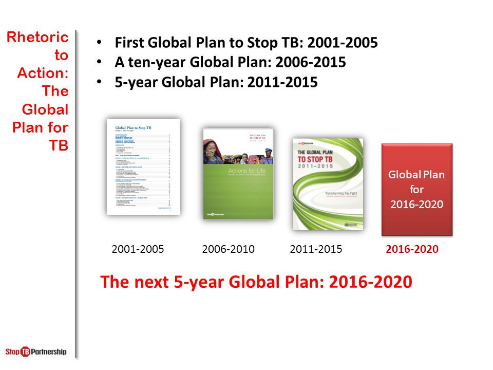 Rhetoric to Action: The Global Plan for TB First Global Plan to Stop TB: 2001-2005 A ten-year Global Plan: 2006-2015 5-year Global Plan: 2011-2015 The next 5-year Global Plan: 2016-2020 Global Plan for 2016-2020 Global Plan for 2016-2020 2001-2005 2006-2010 2011-2015 2016-2020