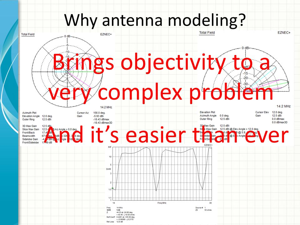 Why antenna modeling? Brings objectivity to a very complex problem And it's easier than ever