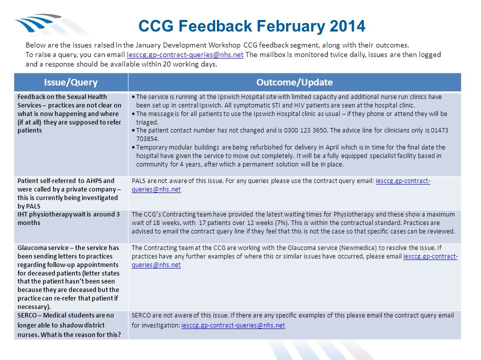 CCG Feedback February 2014 Issue/QueryOutcome/Update Feedback on the Sexual Health Services – practices are not clear on what is now happening and where (if at all) they are supposed to refer patients  The service is running at the Ipswich Hospital site with limited capacity and additional nurse run clinics have been set up in central Ipswich.