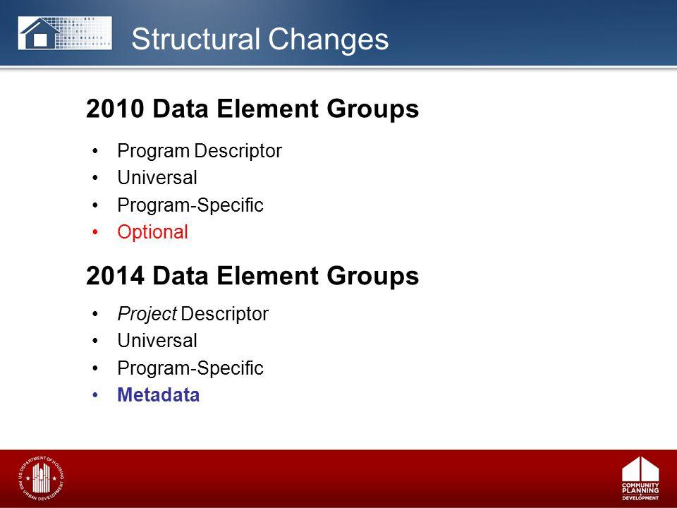 2010 Data Element Groups Program Descriptor Universal Program-Specific Optional 2014 Data Element Groups Project Descriptor Universal Program-Specific Metadata Structural Changes