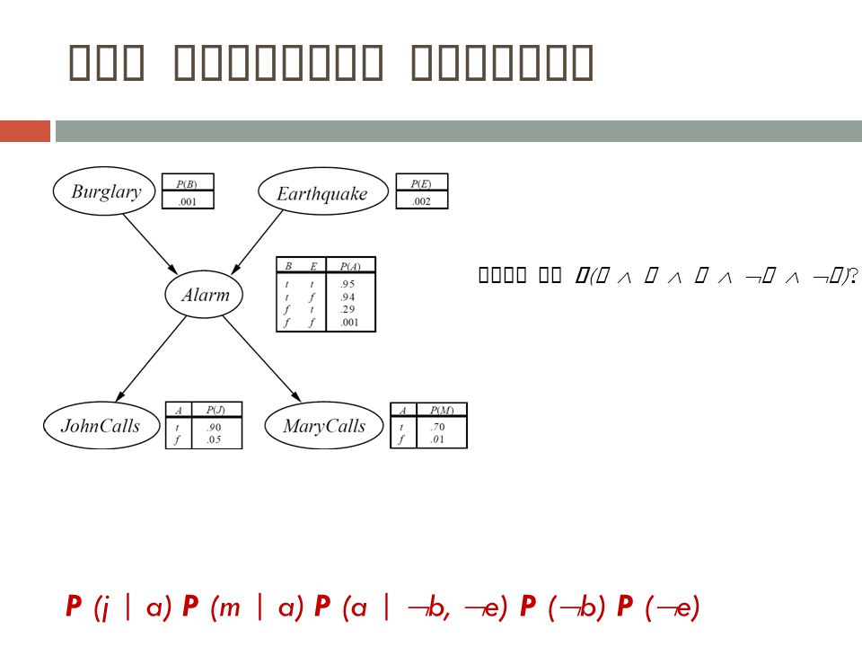 The Bayesian network What is P ( j  m  a   b   e ).