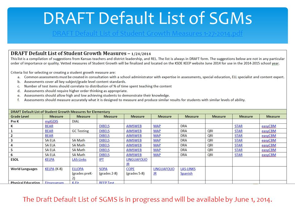 DRAFT Default List of SGMs DRAFT Default List of Student Growth Measures 1-27-2014.pdf DRAFT Default List of Student Growth Measures 1-27-2014.pdf The Draft Default List of SGMS is in progress and will be available by June 1, 2014.