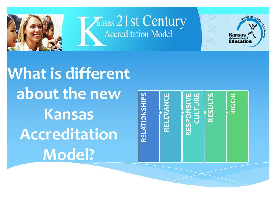 What is different about the new Kansas Accreditation Model.