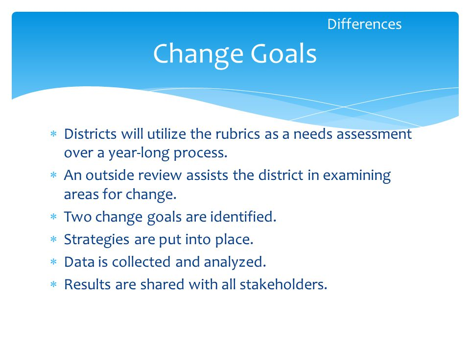  Districts will utilize the rubrics as a needs assessment over a year-long process.