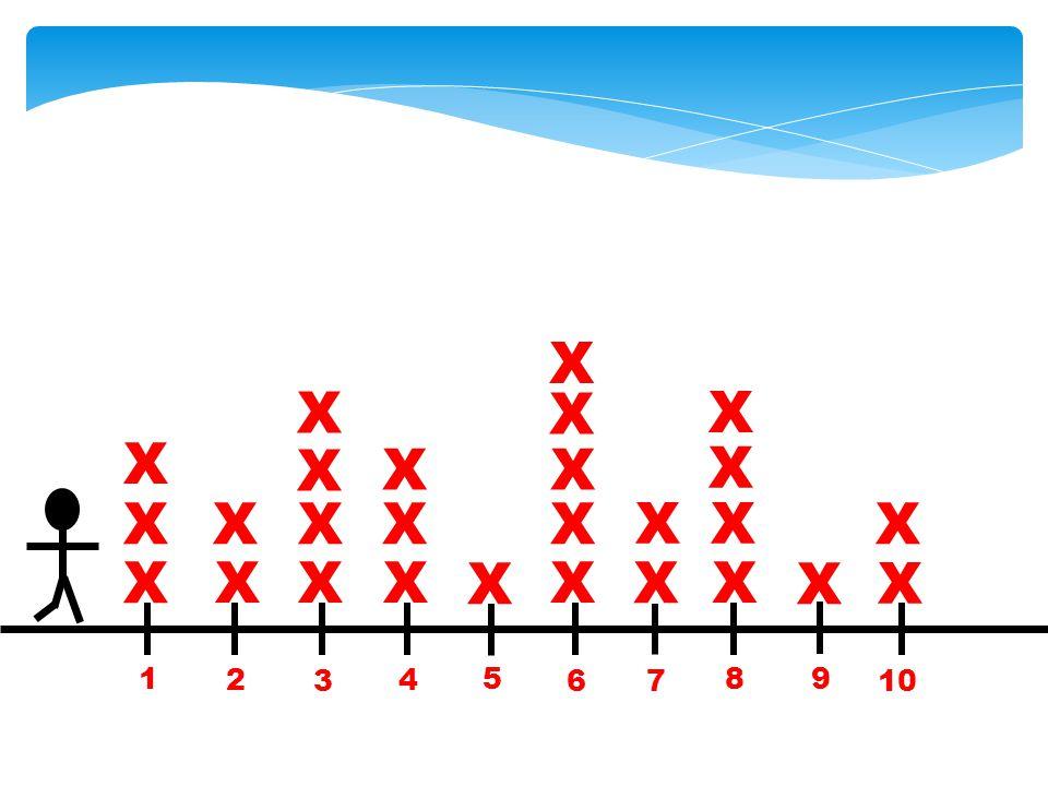 X 1 2 3 4 5 76 8 9 X X XX X X X X XX X X X X X X X X X X X X XX X X