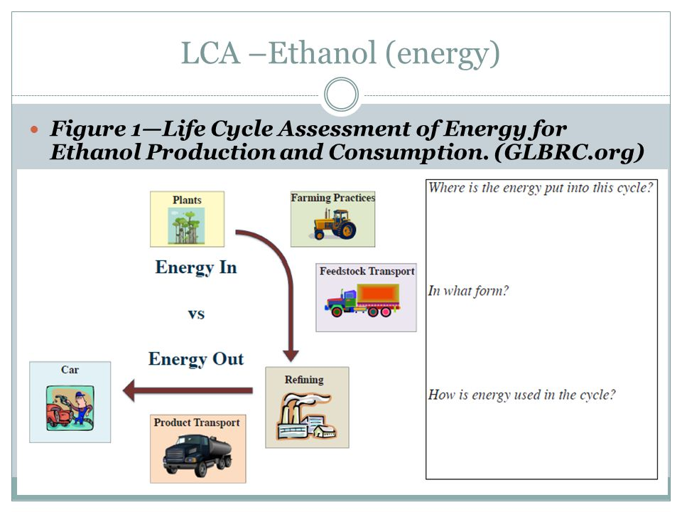 LCA –Ethanol (energy) Figure 1—Life Cycle Assessment of Energy for Ethanol Production and Consumption.