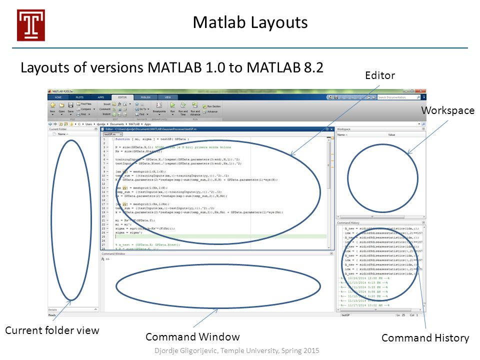 Matlab Layouts Layouts of versions MATLAB 1.0 to MATLAB 8.2 Djordje Gligorijevic, Temple University, Spring 2015 Current folder view Editor Workspace